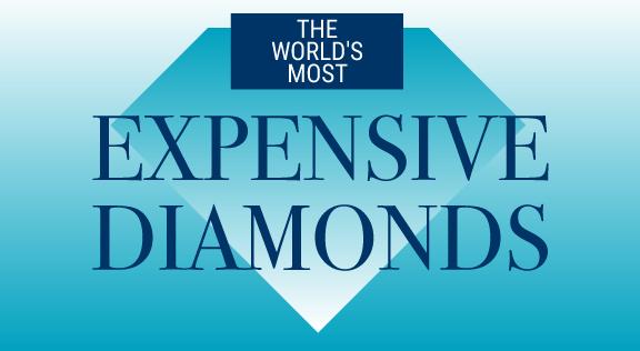 The-World_s-Most-Expensive-Diamonds_d14586f5-6c51-4f2c-a0e6-b7c52cc72445.png